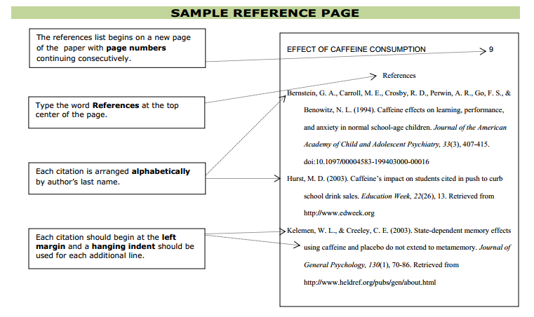 mvhs pirate library mvhslibrary sample apa reference page from csn